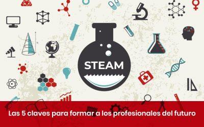 Educación STEAM | Las 5 claves para formar a los profesionales del futuro